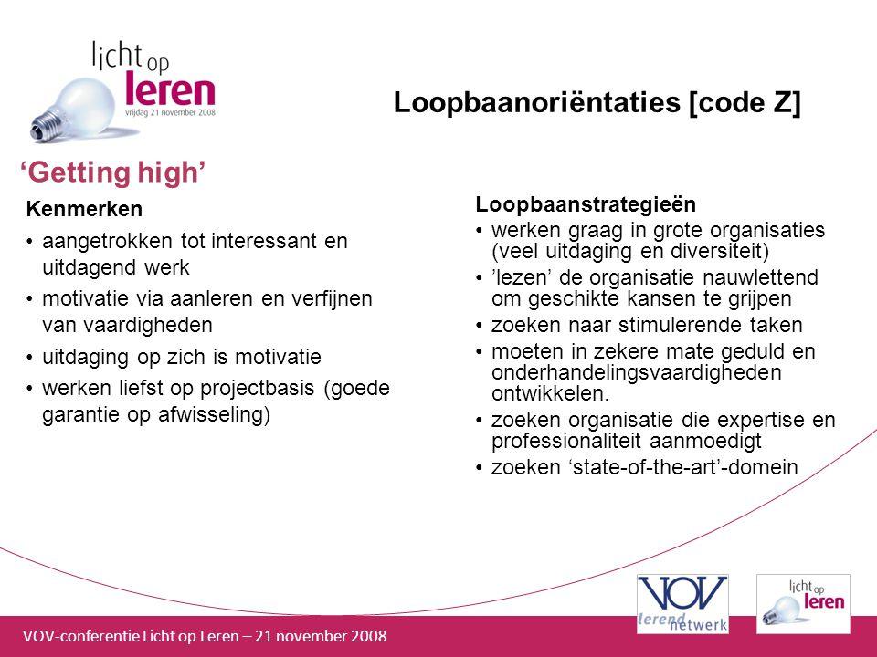 Loopbaanoriëntaties [code Z]
